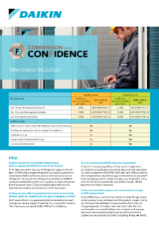 CommissionWith Confidence FAQs